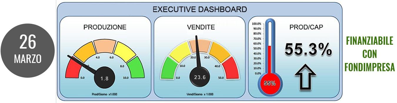 Analisi delle vendite con Excel